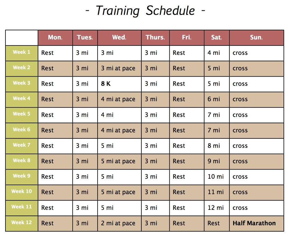 ... Up & Run! The Half Marathon Training Program, Part II: The Schedule