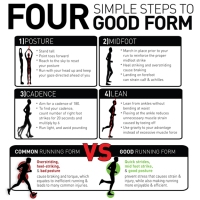 Proper Running Form (infographic)